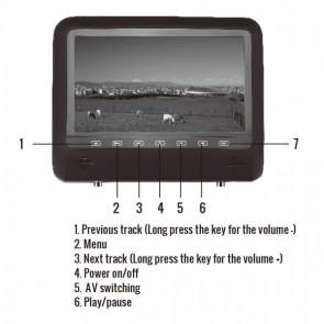 Par de cabeceras con pantalla uno con DVD el otro sin dvd de 9